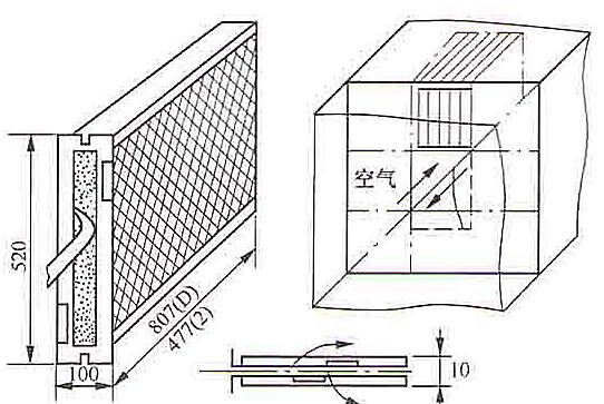 空气过滤器的结构示意图-广州市斐尔特空气过滤制品